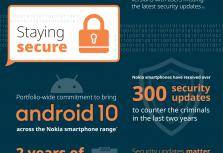 Android 10 в первую очередь будет доступен владельцам смартфонов Nokia 8.1