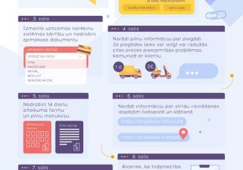 Надежный интернет-магазин: памятка для покупателей и торговцев